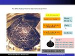 the sno sudbury neutrino observatory experiment