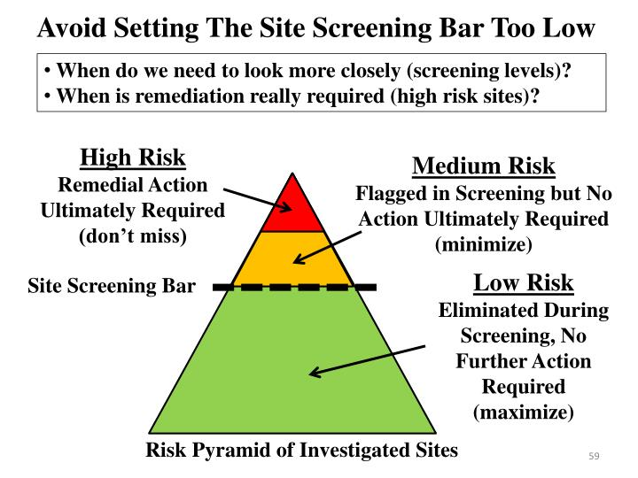 Avoid Setting The Site Screening Bar Too Low