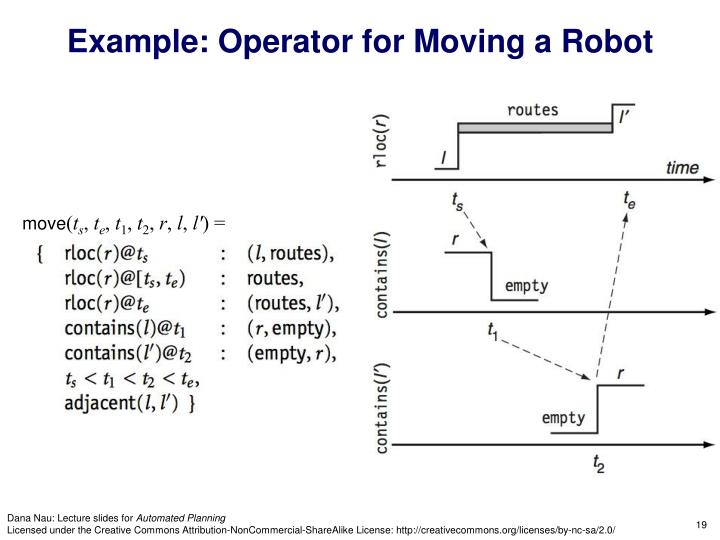 Example: Operator for Moving a Robot