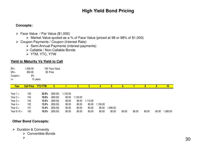 High Yield Bond Pricing
