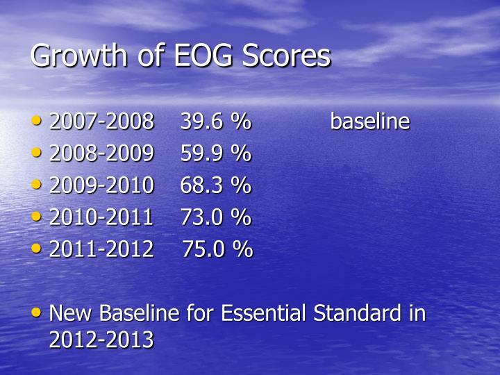 Growth of EOG Scores
