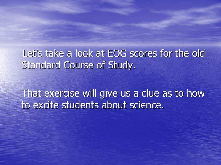 Let's take a look at EOG scores for the old Standard Course of Study.