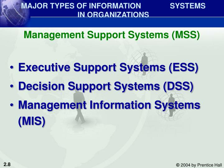 MAJOR TYPES OF INFORMATION              SYSTEMS IN ORGANIZATIONS