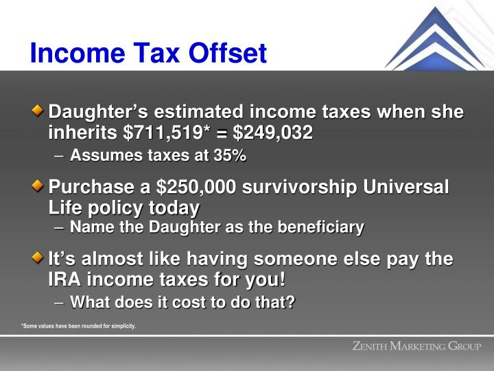 Income Tax Offset
