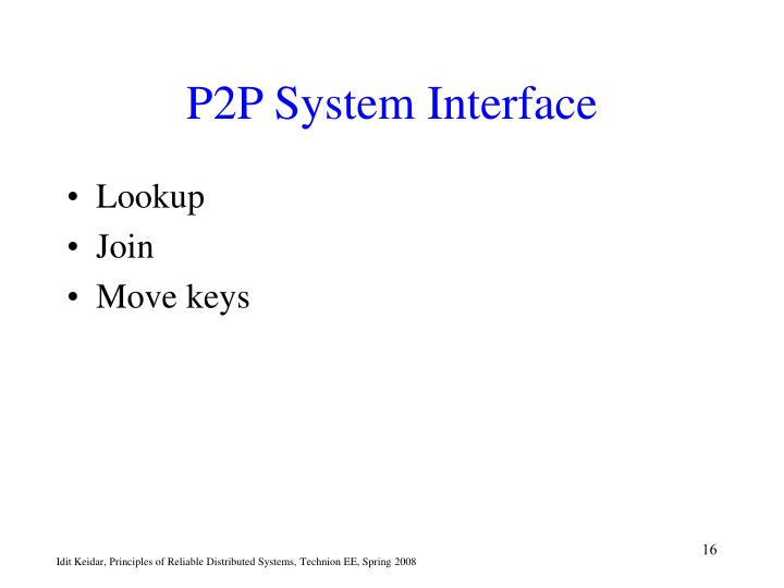P2P System Interface