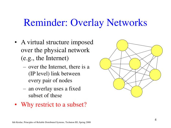 Reminder: Overlay Networks