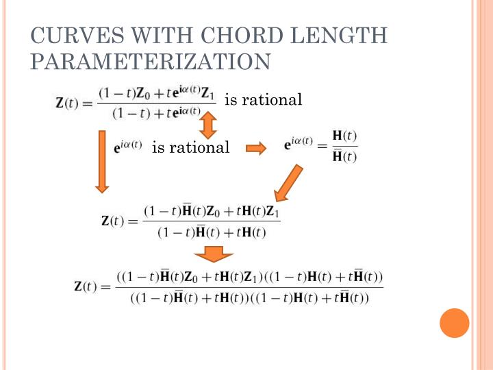 CURVES WITH CHORD LENGTH PARAMETERIZATION