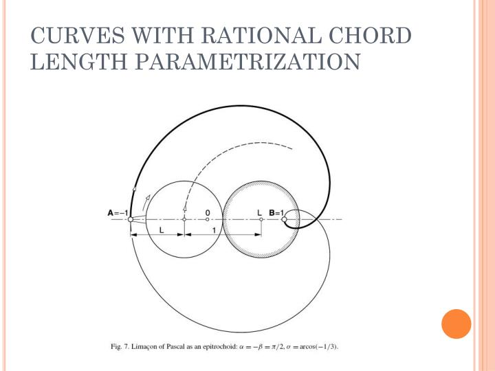 CURVES WITH RATIONAL CHORD LENGTH PARAMETRIZATION