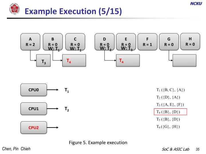 Example Execution (5/15)