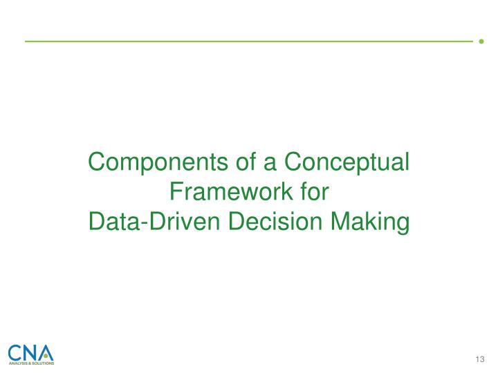 Components of a Conceptual Framework for