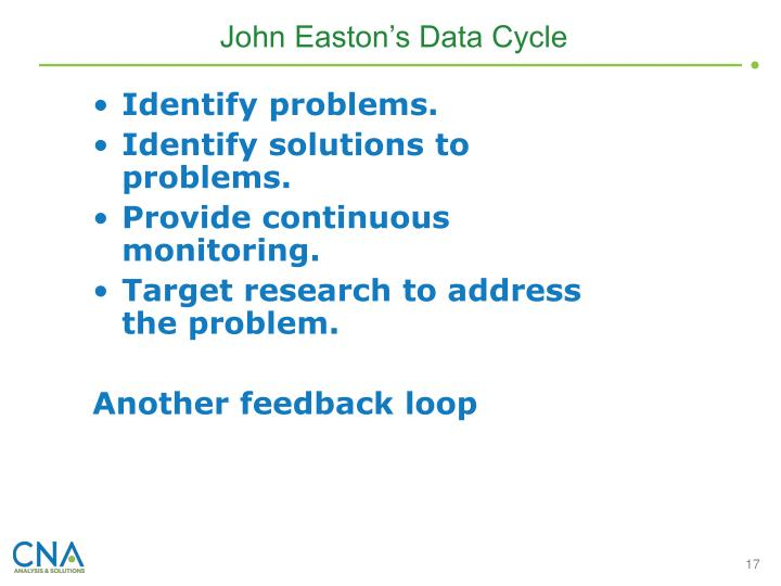 John Easton's Data Cycle