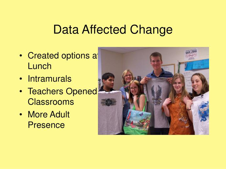 Data Affected Change