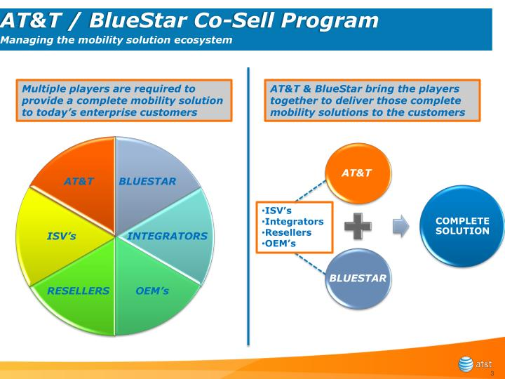 At t bluestar co sell program managing the mobility solution ecosystem