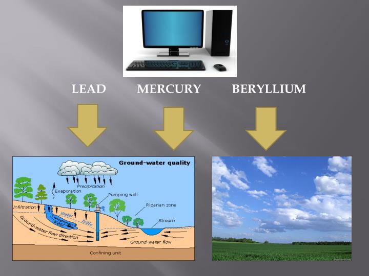 LEAD          MERCURY          BERYLLIUM