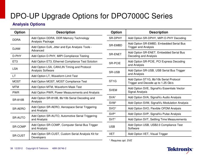 DPO-UP Upgrade Options for DPO7000C Series