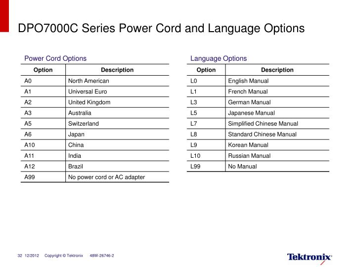 DPO7000C Series Power Cord and Language Options