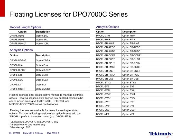 Floating Licenses for DPO7000C Series