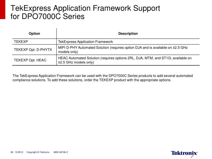 TekExpress Application Framework Support