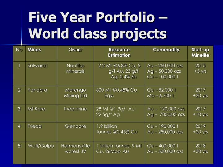 Five Year Portfolio – World class projects