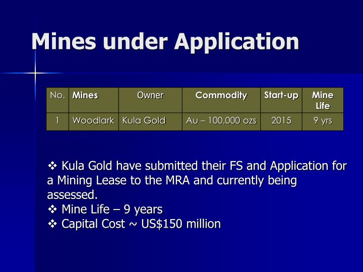 Mines under Application