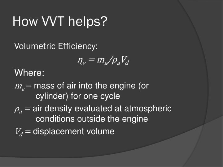 How VVT helps?