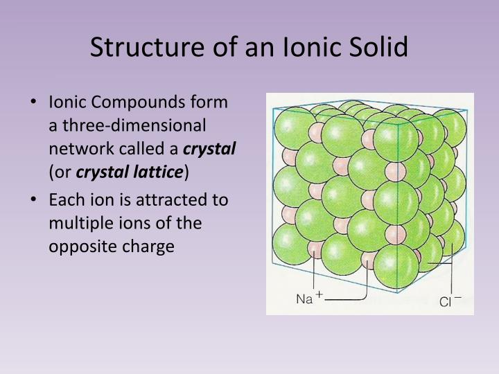 Structure of an Ionic Solid
