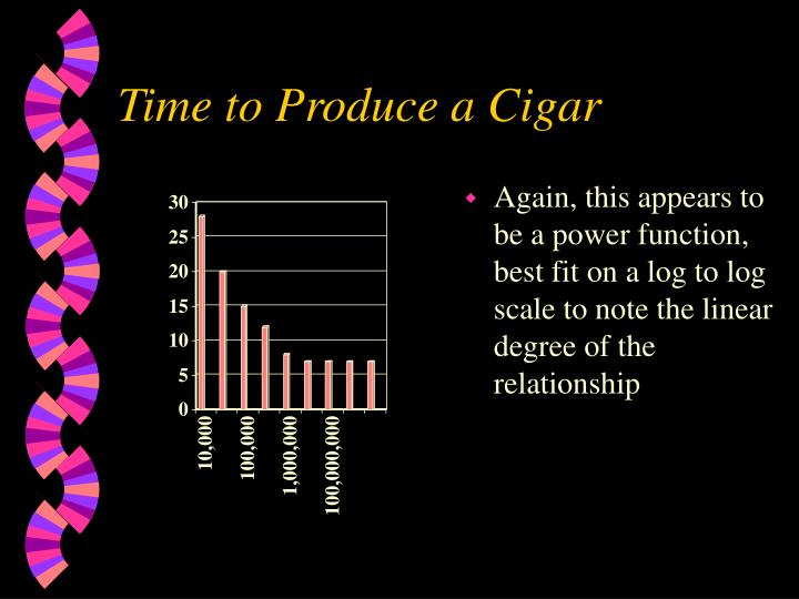 Time to Produce a Cigar