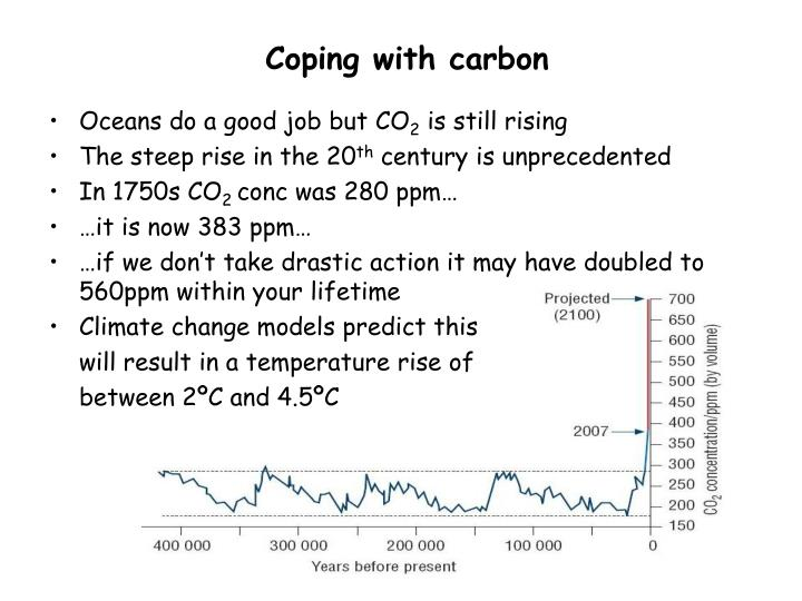 Coping with carbon