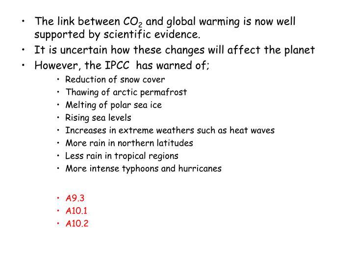 The link between CO