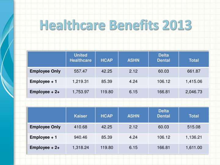 Healthcare Benefits 2013