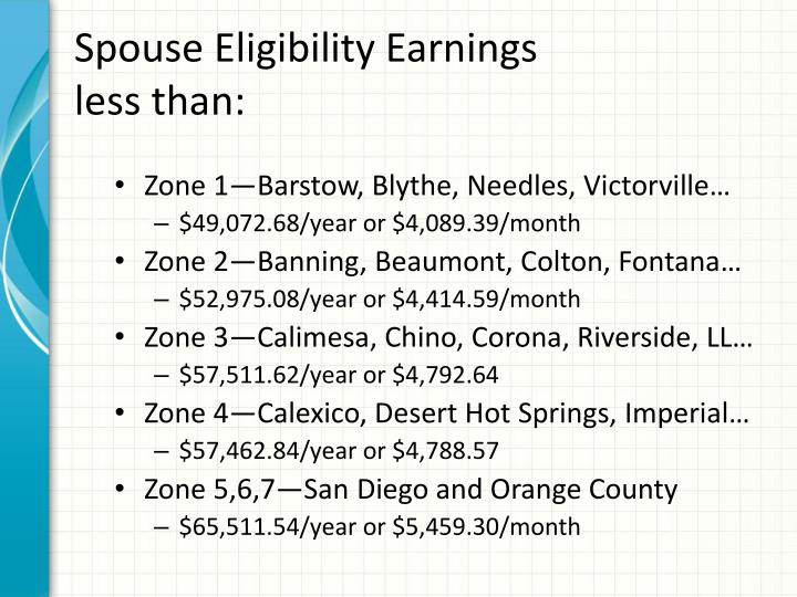 Spouse Eligibility Earnings