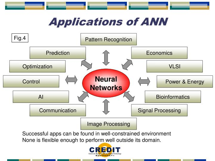 Applications of ANN