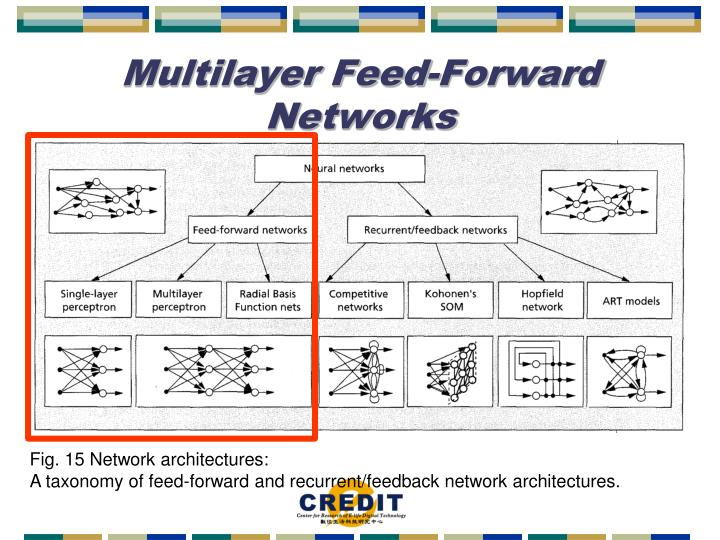 Multilayer Feed-Forward Networks