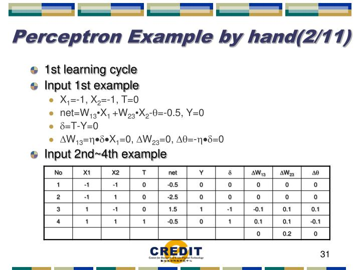 Perceptron Example by hand(2/11)