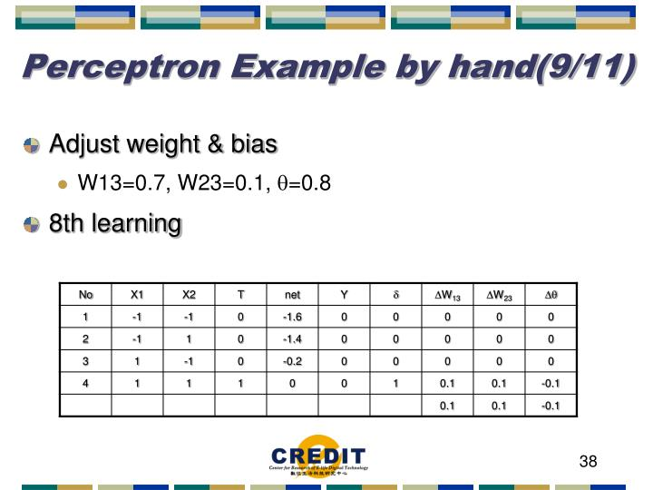 Perceptron Example by hand(9/11)