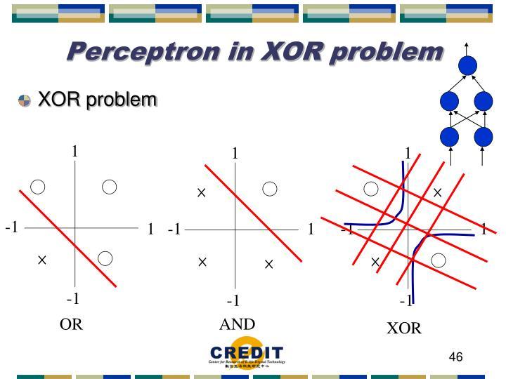 Perceptron in XOR problem