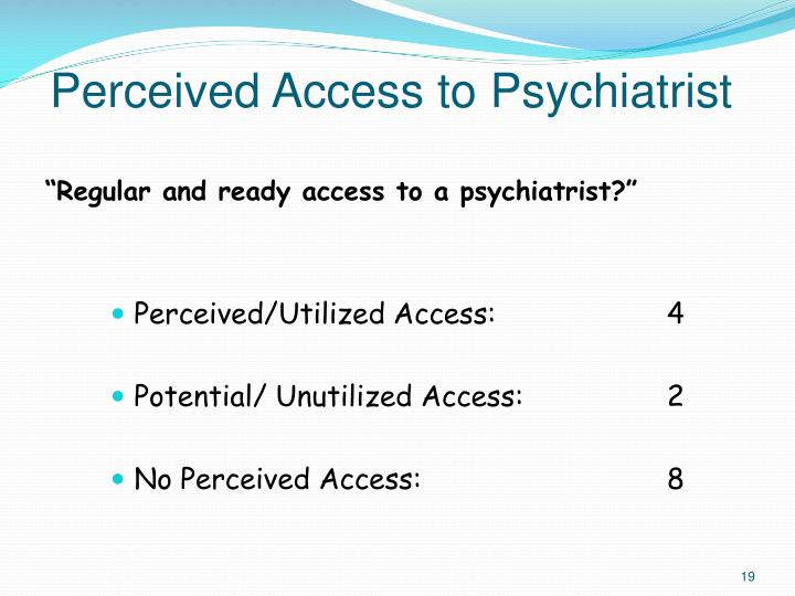 Perceived Access to Psychiatrist
