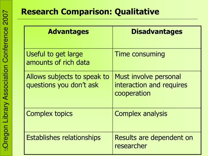 Research Comparison: Qualitative