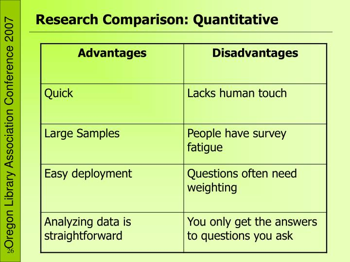 Research Comparison: Quantitative