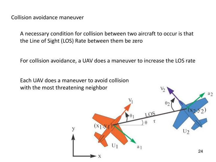 Collision avoidance maneuver