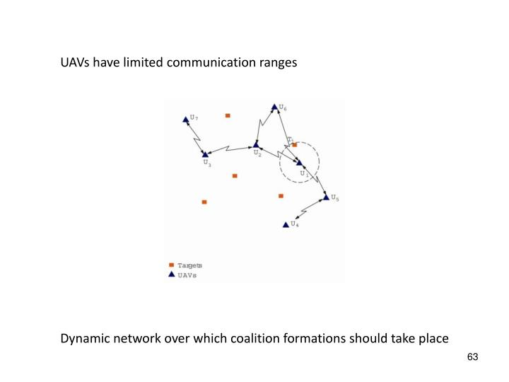 UAVs have limited communication ranges