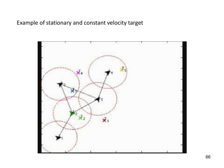Example of stationary and constant velocity target