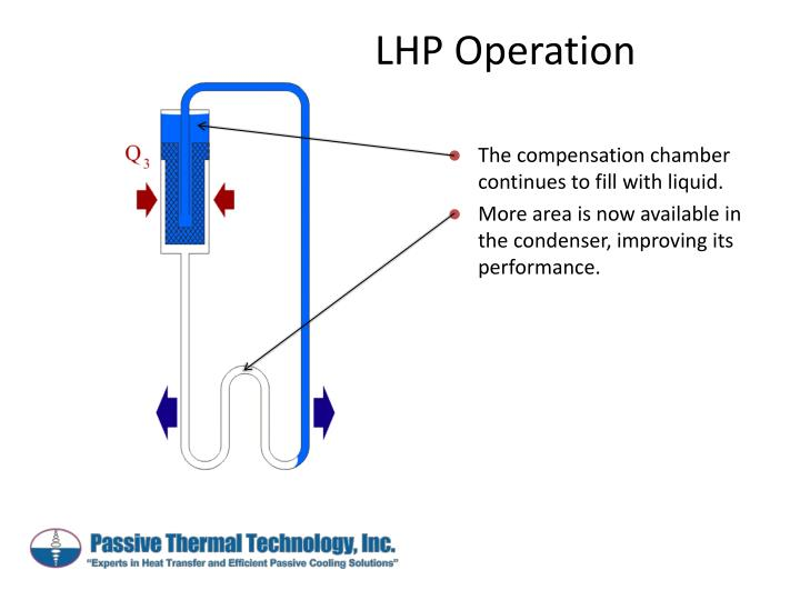 LHP Operation