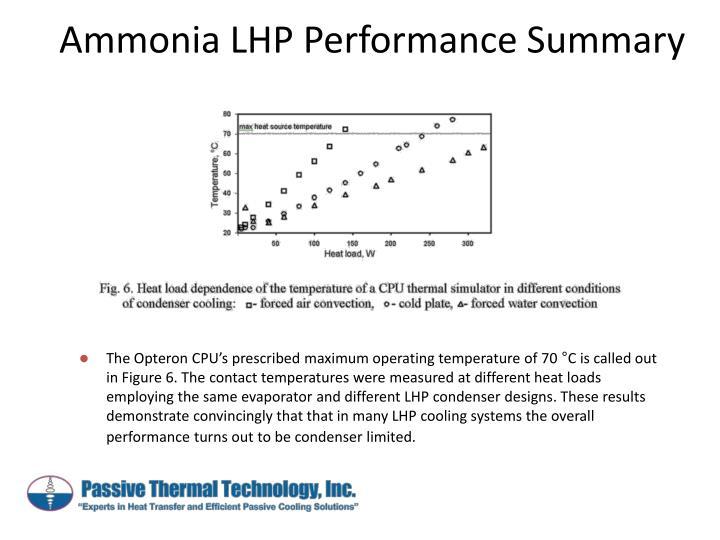 Ammonia LHP Performance Summary