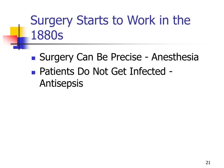 Surgery Starts to Work in the 1880s