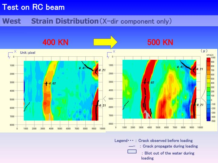 Test on RC beam