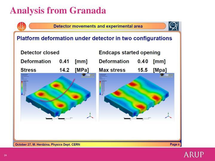 Analysis from Granada