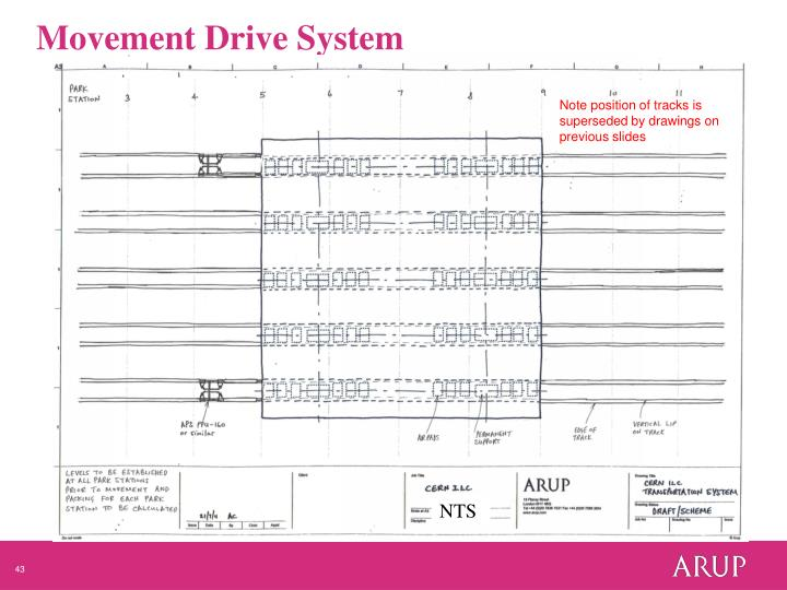 Movement Drive System
