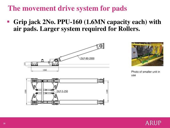 The movement drive system for pads