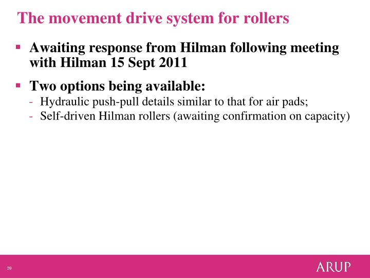 The movement drive system for rollers
